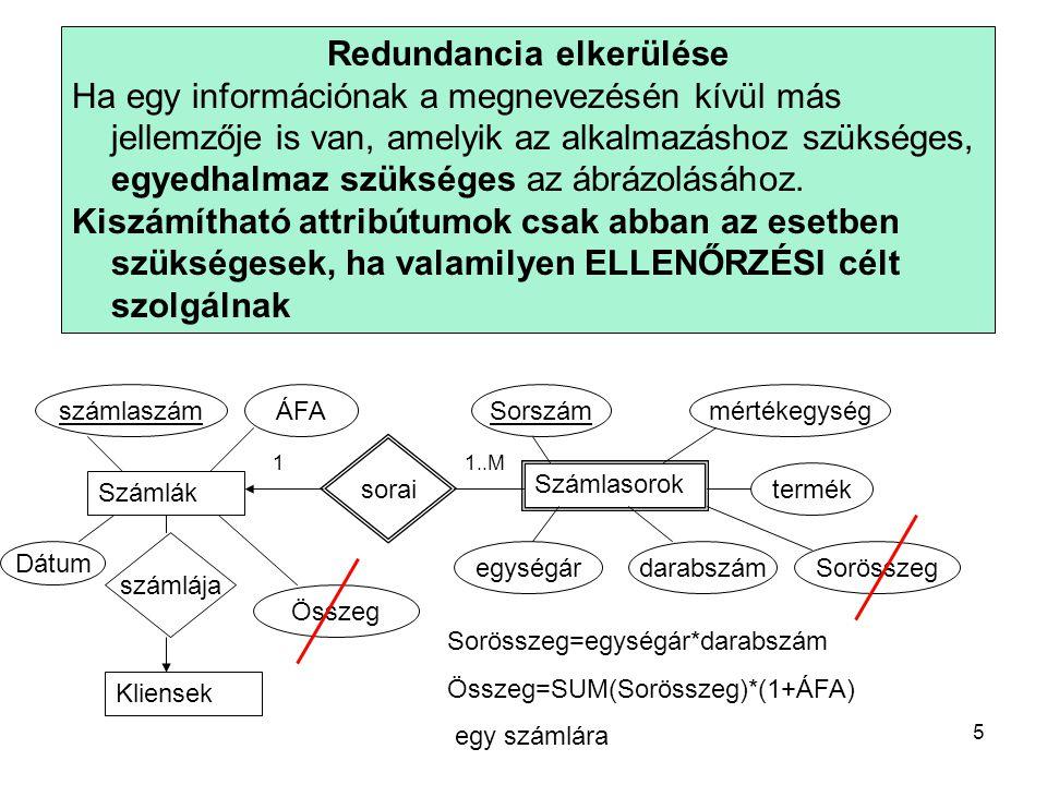 Redundancia elkerülése Ha egy információnak a megnevezésén kívül más jellemzője is van, amelyik az alkalmazáshoz szükséges, egyedhalmaz szükséges az ábrázolásához.
