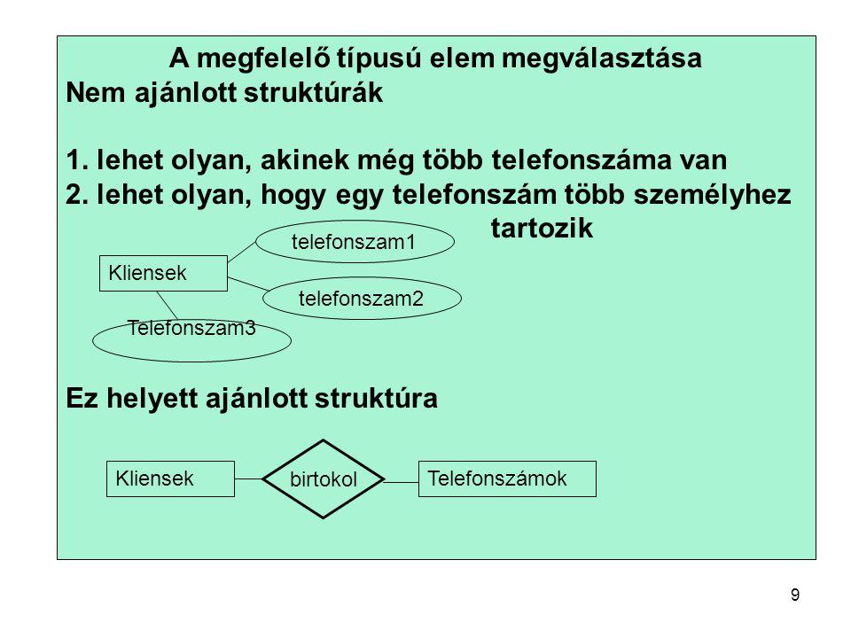 A megfelelő típusú elem megválasztása Nem ajánlott struktúrák 1.