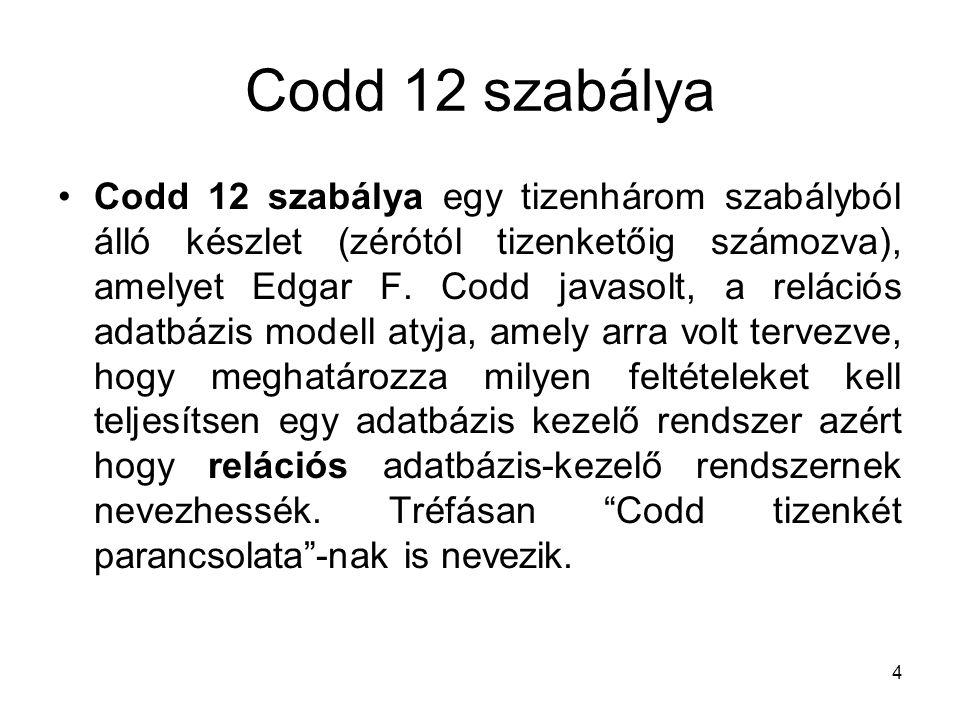 4 Codd 12 szabálya Codd 12 szabálya egy tizenhárom szabályból álló készlet (zérótól tizenketőig számozva), amelyet Edgar F.