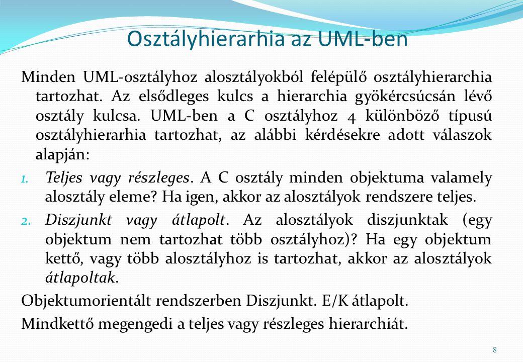 Osztályhierarhia az UML-ben Minden UML-osztályhoz alosztályokból felépülő osztályhierarchia tartozhat. Az elsődleges kulcs a hierarchia gyökércsúcsán