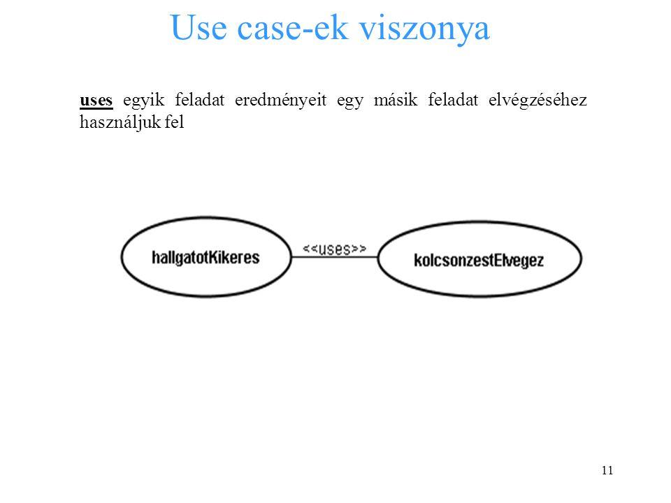 11 Use case-ek viszonya uses egyik feladat eredményeit egy másik feladat elvégzéséhez használjuk fel