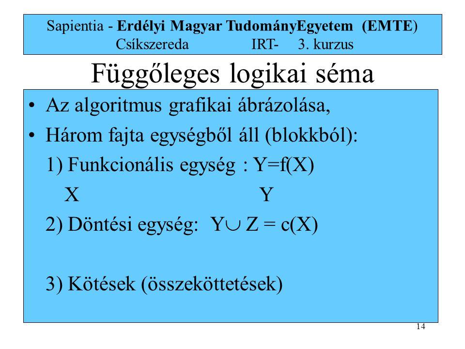 14 Sapientia - Erdélyi Magyar TudományEgyetem (EMTE) Csíkszereda IRT-3. kurzus Az algoritmus grafikai ábrázolása, Három fajta egységből áll (blokkból)