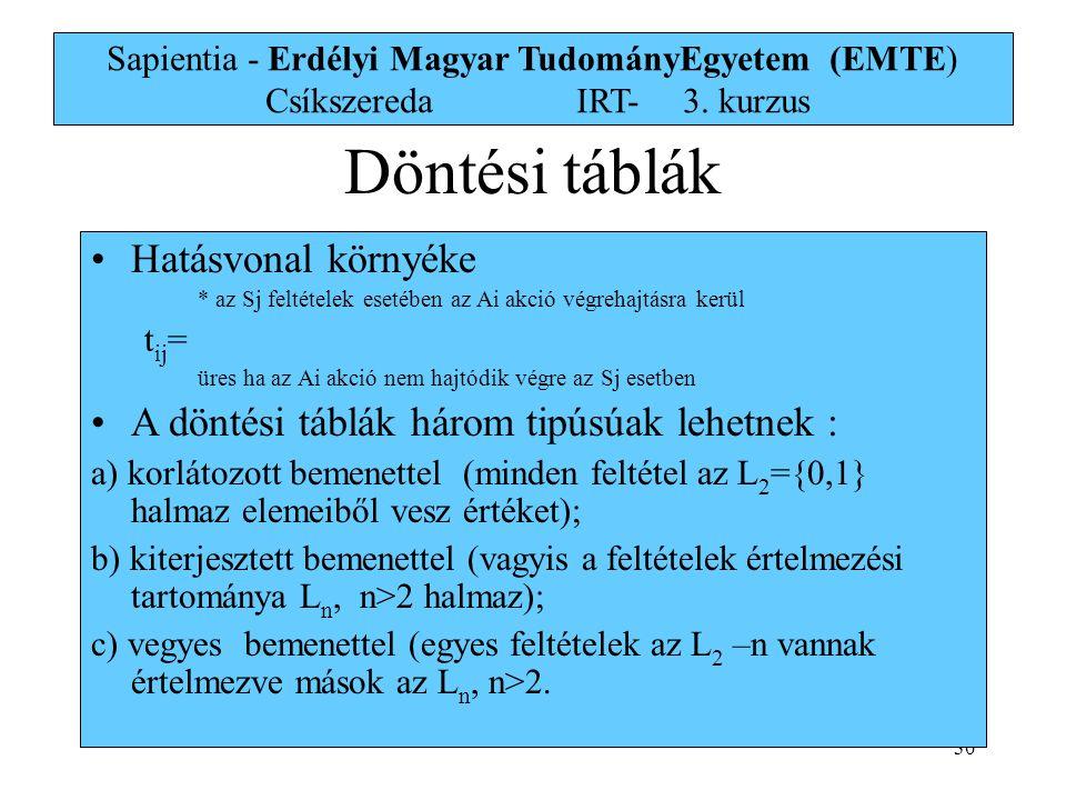 30 Sapientia - Erdélyi Magyar TudományEgyetem (EMTE) Csíkszereda IRT-3. kurzus Döntési táblák Hatásvonal környéke * az Sj feltételek esetében az Ai ak