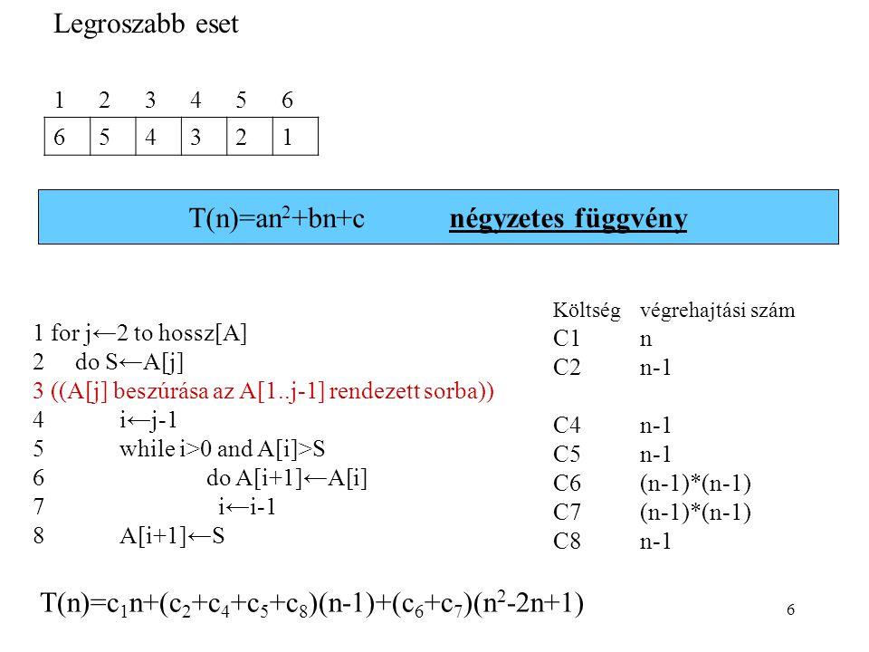 6 Költségvégrehajtási szám C1n C2n-1 C4n-1 C5n-1 C6(n-1)*(n-1) C7(n-1)*(n-1) C8n-1 123456 654321 1 for j←2 to hossz[A] 2 do S←A[j] 3 ((A[j] beszúrása