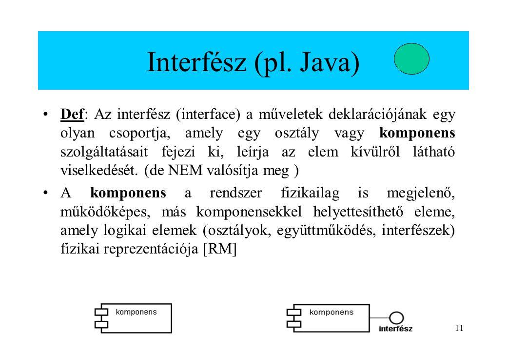 11 Interfész (pl. Java) Def: Az interfész (interface) a műveletek deklarációjának egy olyan csoportja, amely egy osztály vagy komponens szolgáltatásai