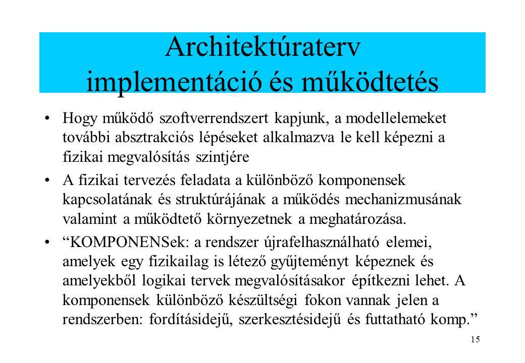 Architektúraterv implementáció és működtetés Hogy működő szoftverrendszert kapjunk, a modellelemeket további absztrakciós lépéseket alkalmazva le kell