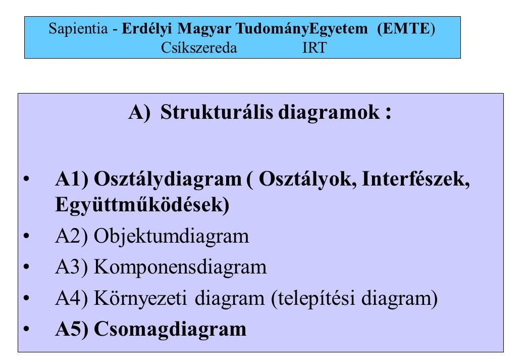 2 A)Strukturális diagramok : A1) Osztálydiagram ( Osztályok, Interfészek, Együttműködések) A2) Objektumdiagram A3) Komponensdiagram A4) Környezeti dia