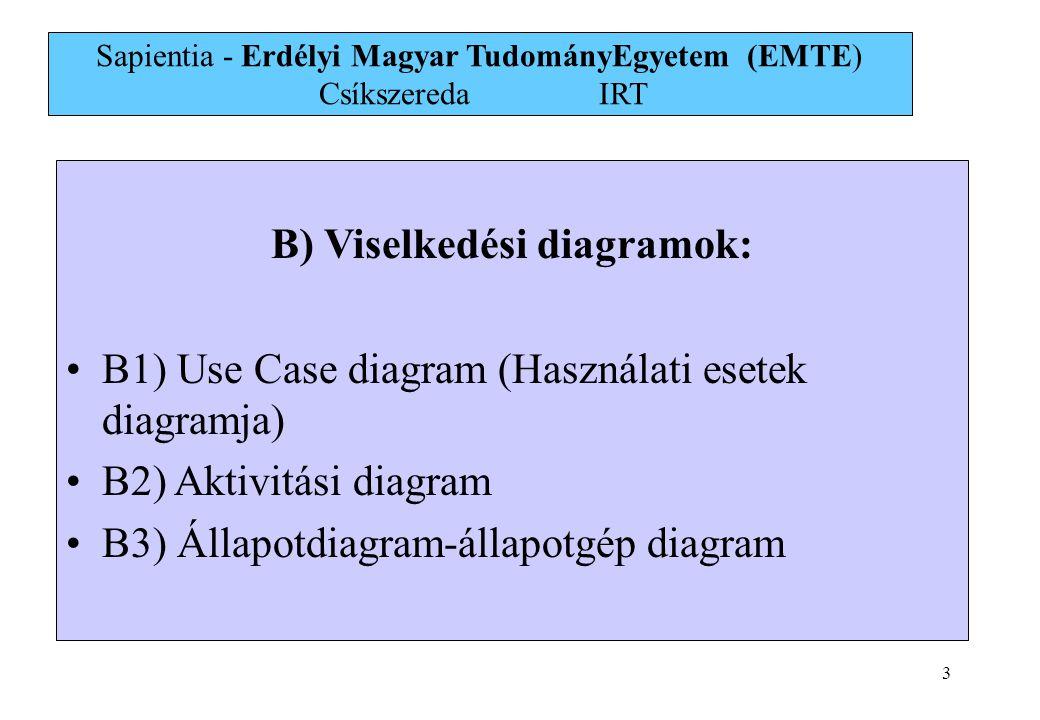 3 UML Diagramok Abrazolasa A) Sztrukturálási diagramok: B) Kornyezeti diagramok B) Viselkedési diagramok: B1) Use Case diagram (Használati esetek diag
