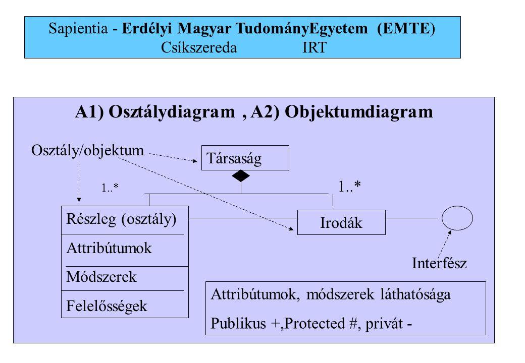 4 A1) Osztálydiagram, A2) Objektumdiagram Társaság Részleg (osztály) Attribútumok Módszerek Felelősségek Irodák 1..* Interfész Attribútumok, módszerek