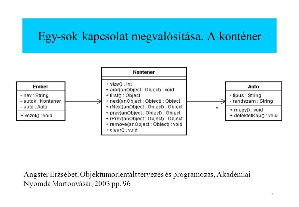 7 Egy-sok kapcsolat megvalósítása. A konténer Angster Erzsébet, Objektumorientált tervezés és programozás, Akadémiai Nyomda Martonvásár, 2003 pp. 96