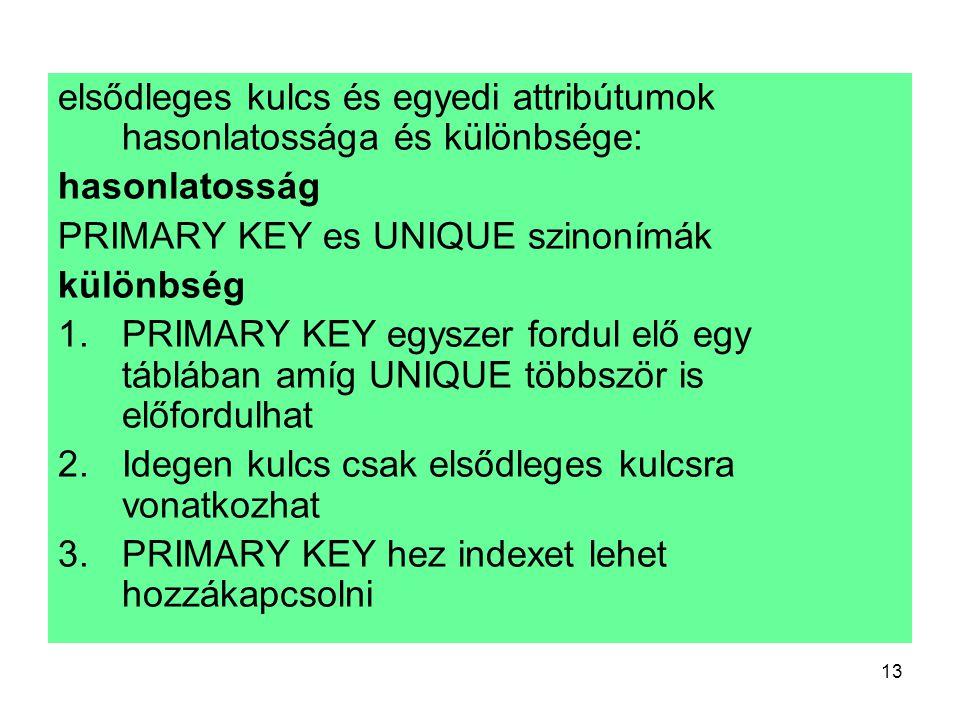 13 elsődleges kulcs és egyedi attribútumok hasonlatossága és különbsége: hasonlatosság PRIMARY KEY es UNIQUE szinonímák különbség 1.PRIMARY KEY egysze