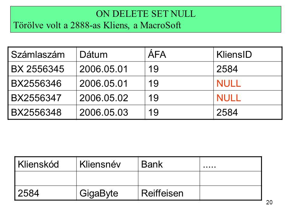 20 ON DELETE SET NULL Törölve volt a 2888-as Kliens, a MacroSoft SzámlaszámDátumÁFAKliensID BX 25563452006.05.01192584 BX25563462006.05.0119NULL BX255