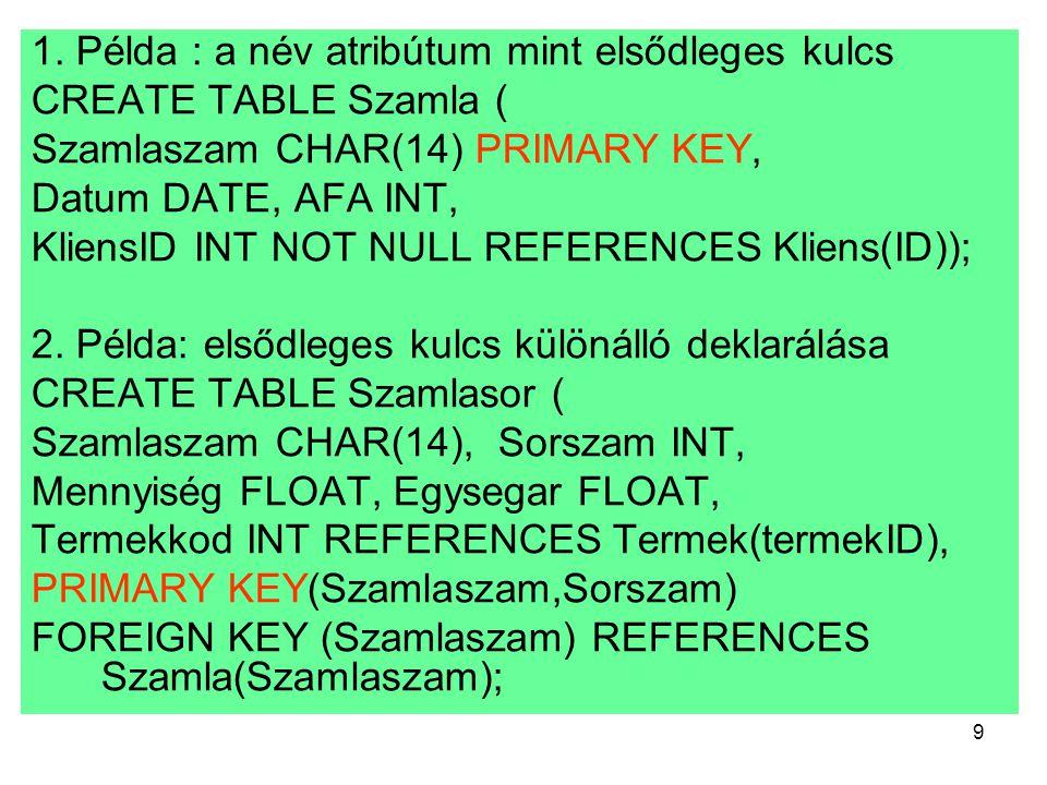 9 1. Példa : a név atribútum mint elsődleges kulcs CREATE TABLE Szamla ( Szamlaszam CHAR(14) PRIMARY KEY, Datum DATE, AFA INT, KliensID INT NOT NULL R