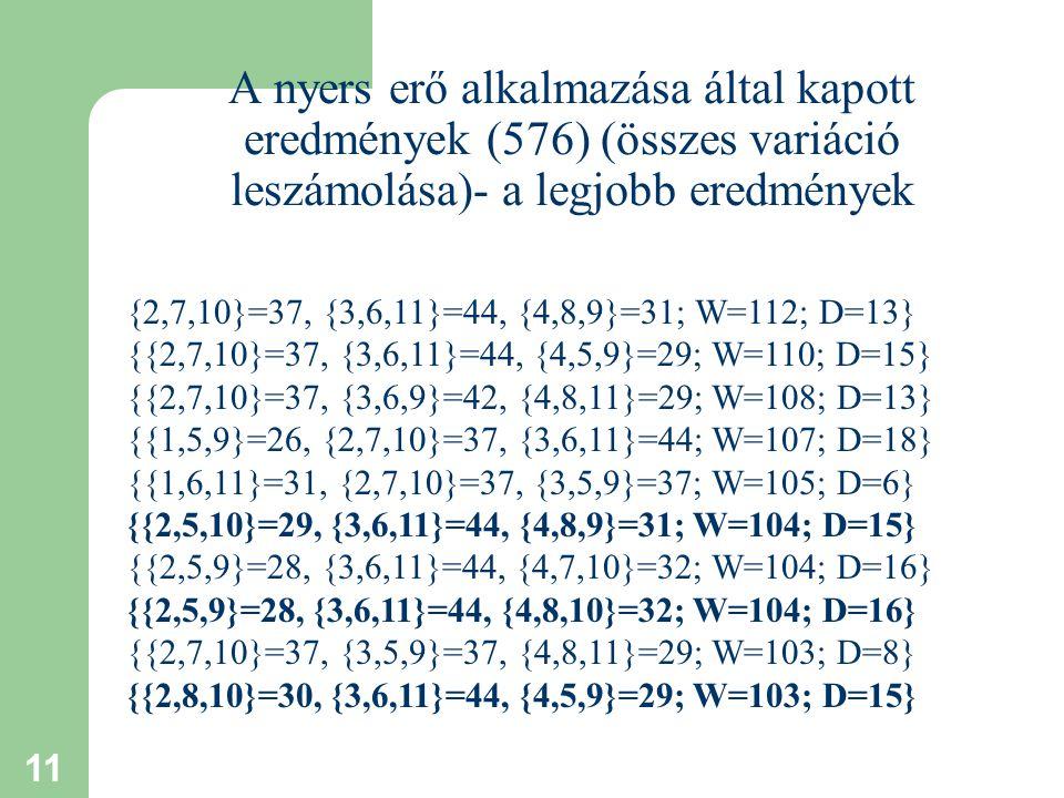 11 A nyers erő alkalmazása által kapott eredmények (576) (összes variáció leszámolása)- a legjobb eredmények {2,7,10}=37, {3,6,11}=44, {4,8,9}=31; W=112; D=13} {{2,7,10}=37, {3,6,11}=44, {4,5,9}=29; W=110; D=15} {{2,7,10}=37, {3,6,9}=42, {4,8,11}=29; W=108; D=13} {{1,5,9}=26, {2,7,10}=37, {3,6,11}=44; W=107; D=18} {{1,6,11}=31, {2,7,10}=37, {3,5,9}=37; W=105; D=6} {{2,5,10}=29, {3,6,11}=44, {4,8,9}=31; W=104; D=15} {{2,5,9}=28, {3,6,11}=44, {4,7,10}=32; W=104; D=16} {{2,5,9}=28, {3,6,11}=44, {4,8,10}=32; W=104; D=16} {{2,7,10}=37, {3,5,9}=37, {4,8,11}=29; W=103; D=8} {{2,8,10}=30, {3,6,11}=44, {4,5,9}=29; W=103; D=15}
