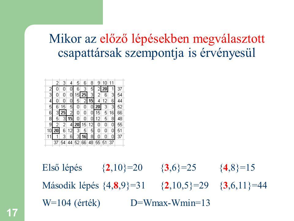17 Mikor az előző lépésekben megválasztott csapattársak szempontja is érvényesül Első lépés {2,10}=20{3,6}=25{4,8}=15 Második lépés {4,8,9}=31{2,10,5}=29{3,6,11}=44 W=104 (érték) D=Wmax-Wmin=13