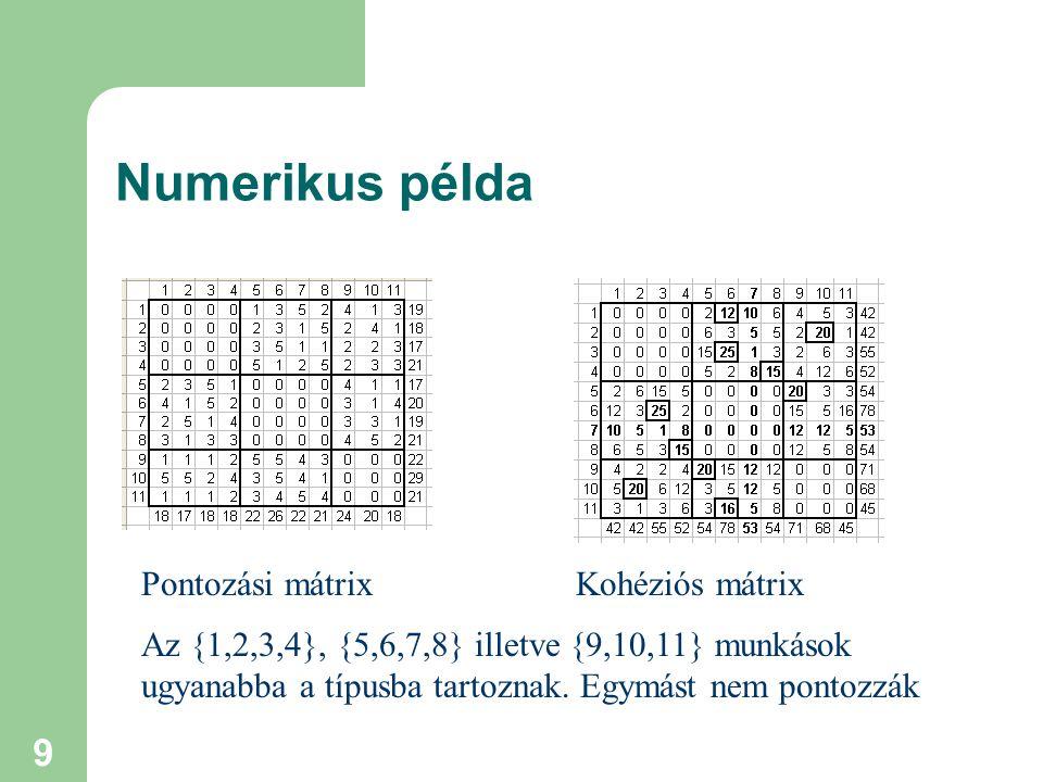 9 Numerikus példa Az {1,2,3,4}, {5,6,7,8} illetve {9,10,11} munkások ugyanabba a típusba tartoznak.