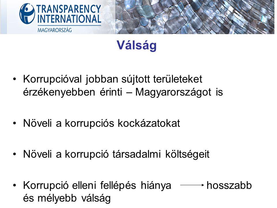 Korrupcióval jobban sújtott területeket érzékenyebben érinti – Magyarországot is Növeli a korrupciós kockázatokat Növeli a korrupció társadalmi költsé