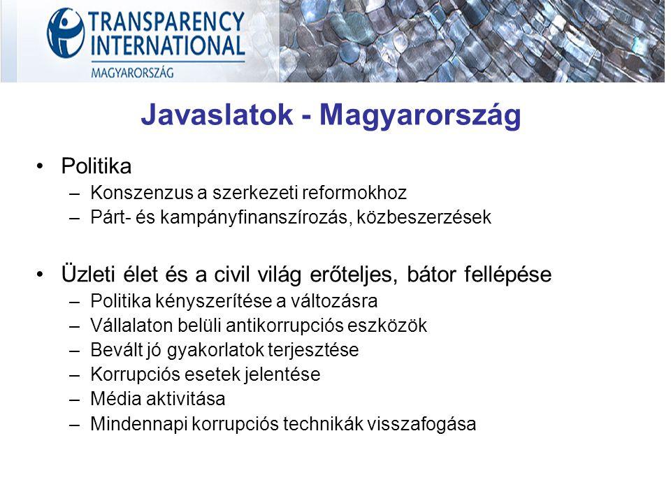 Javaslatok - Magyarország Politika –Konszenzus a szerkezeti reformokhoz –Párt- és kampányfinanszírozás, közbeszerzések Üzleti élet és a civil világ er