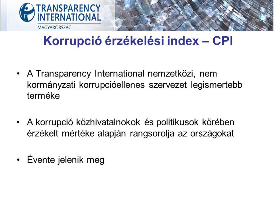 """CPI 2009 – módszertan """" Felmérések felmérése – 10 forrás felmérései Országonként minimum 3 forrás Utóbbi 2 év adatainak átlaga 0-10 pontszámok 0= jelentős korrupciós fertőzöttség 10 = csekély mértékű korrupció 180 ország rangsora (2008-ben szintén, Brunei+, Belize-) Az éves pontszám pillanatképnek tekintendő!"""