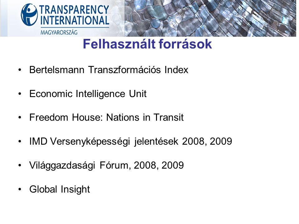 Felhasznált források Bertelsmann Transzformációs Index Economic Intelligence Unit Freedom House: Nations in Transit IMD Versenyképességi jelentések 20