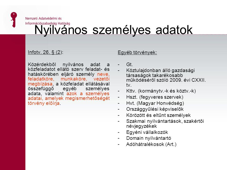 10 Nyilvános személyes adatok Infotv. 26.