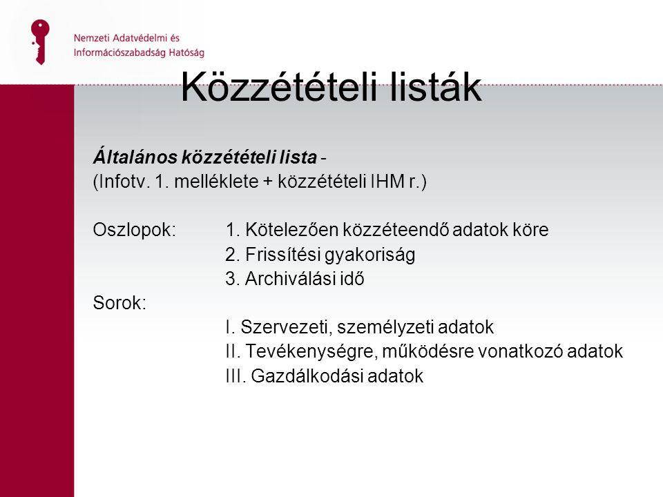 16 Közzétételi listák Általános közzétételi lista - (Infotv.