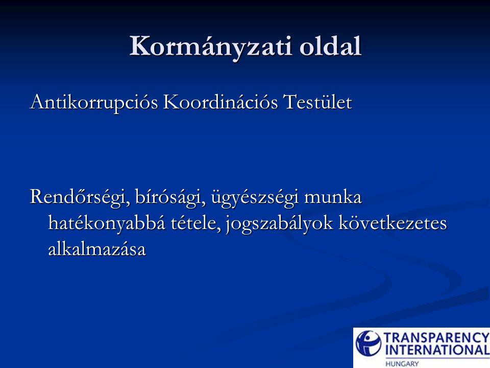 Kormányzati oldal Antikorrupciós Koordinációs Testület Rendőrségi, bírósági, ügyészségi munka hatékonyabbá tétele, jogszabályok következetes alkalmazása