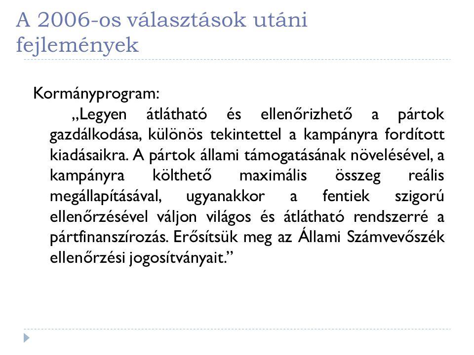 """A 2006-os választások utáni fejlemények Kormányprogram: """"Legyen átlátható és ellenőrizhető a pártok gazdálkodása, különös tekintettel a kampányra ford"""