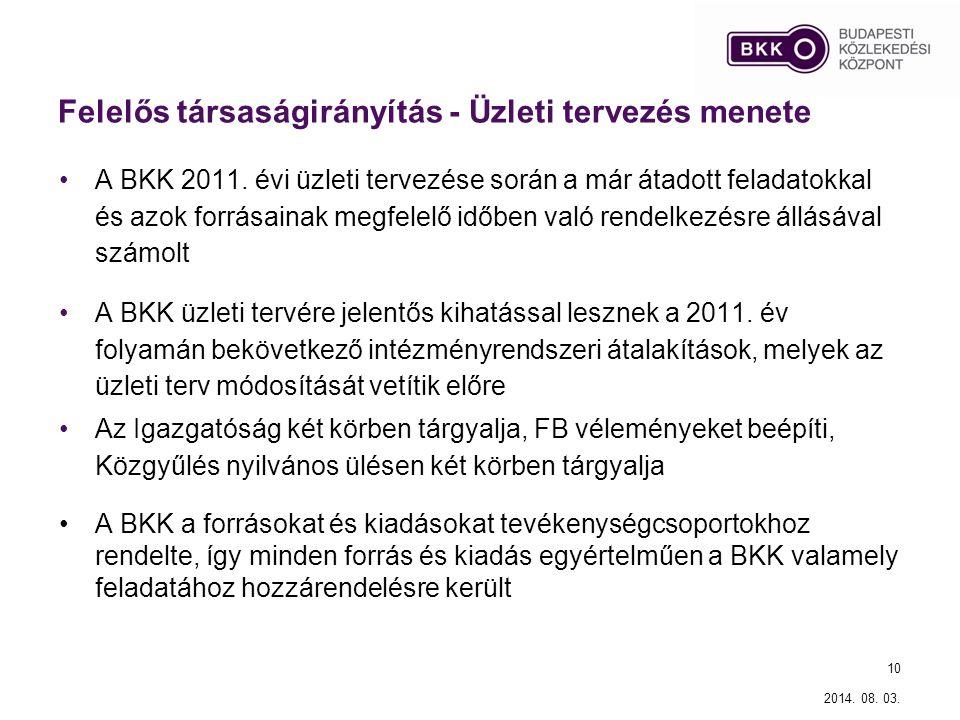 Felelős társaságirányítás - Bérpolitika A BKK javadalmazási rendszerét a Fővárosi Közgyűlés 2010.