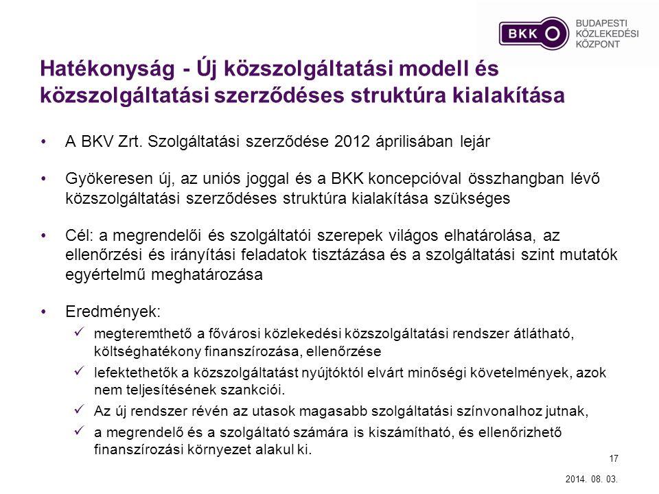 Hatékonyság - Új közszolgáltatási modell és közszolgáltatási szerződéses struktúra kialakítása A BKV Zrt. Szolgáltatási szerződése 2012 áprilisában le