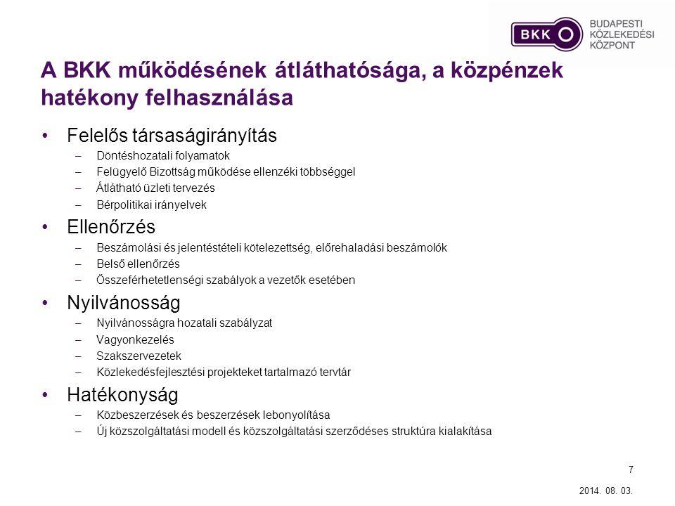 A BKK működésének átláthatósága, a közpénzek hatékony felhasználása Felelős társaságirányítás –Döntéshozatali folyamatok –Felügyelő Bizottság működése