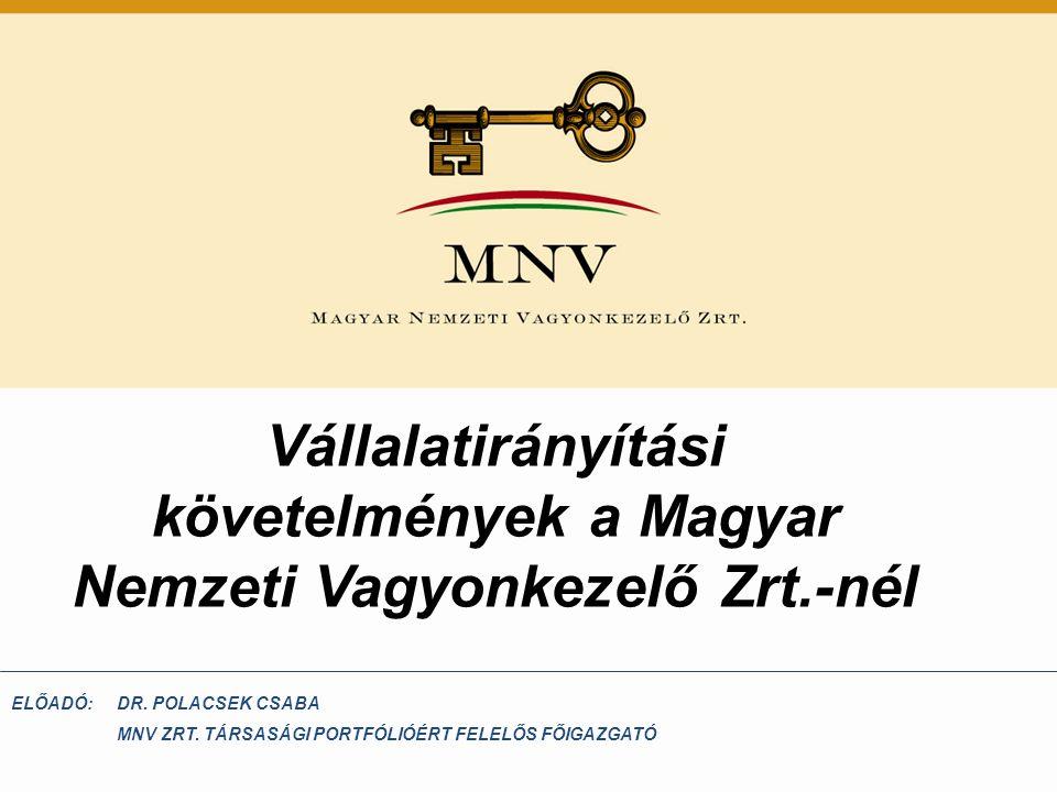 Vállalatirányítási követelmények a Magyar Nemzeti Vagyonkezelő Zrt.-nél ELŐADÓ: DR. POLACSEK CSABA MNV ZRT. TÁRSASÁGI PORTFÓLIÓÉRT FELELŐS FŐIGAZGATÓ