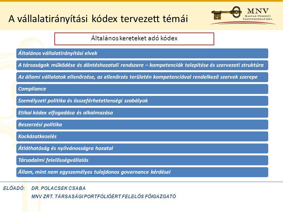 ELŐADÓ: DR. POLACSEK CSABA MNV ZRT.