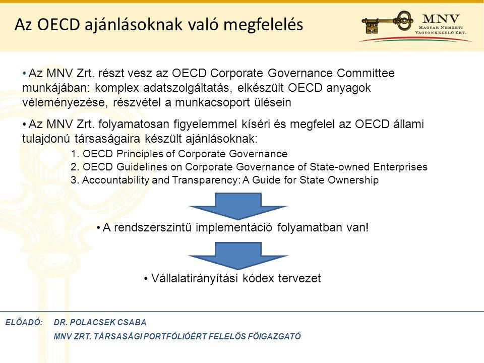 ELŐADÓ: DR. POLACSEK CSABA MNV ZRT. TÁRSASÁGI PORTFÓLIÓÉRT FELELŐS FŐIGAZGATÓ Az OECD ajánlásoknak való megfelelés Az MNV Zrt. részt vesz az OECD Corp
