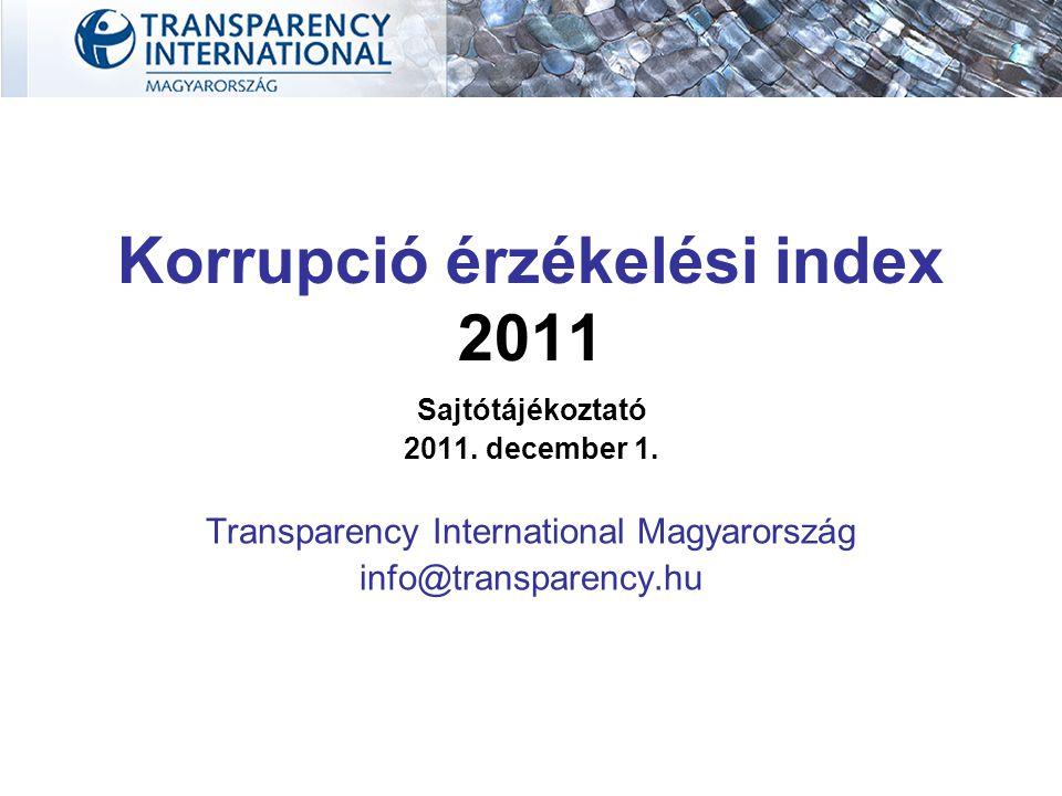 Korrupció érzékelési index 2011 Sajtótájékoztató 2011. december 1. Transparency International Magyarország info@transparency.hu