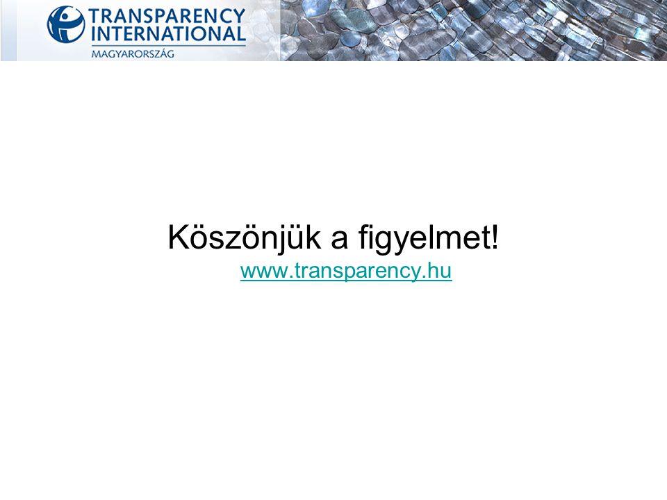 Köszönjük a figyelmet! www.transparency.hu www.transparency.hu
