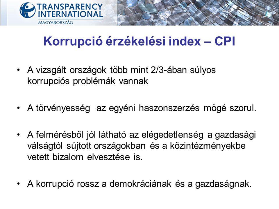 """CPI 2011 – módszertan """"Felmérések felmérése – 17 forrás felmérései Országonként minimum 3 forrás 2009 december – 2011 szeptember közti időszak adatainak átlaga 0-10 pontszámok 0= jelentős korrupciós fertőzöttség 10 = csekély mértékű korrupció 183 ország rangsora Az éves pontszám pillanatképnek tekintendő!"""