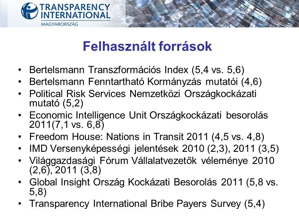 Felhasznált források Bertelsmann Transzformációs Index (5,4 vs. 5,6) Bertelsmann Fenntartható Kormányzás mutatói (4,6) Political Risk Services Nemzetk