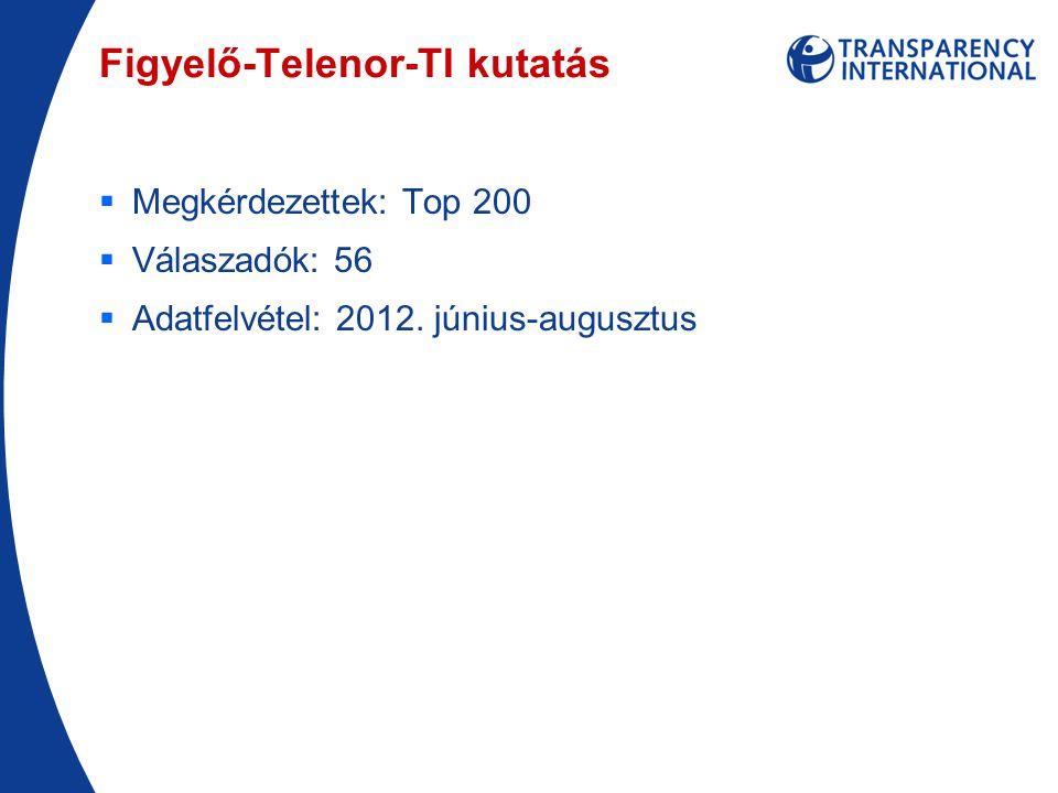 Figyelő-Telenor-TI kutatás  Megkérdezettek: Top 200  Válaszadók: 56  Adatfelvétel: 2012. június-augusztus