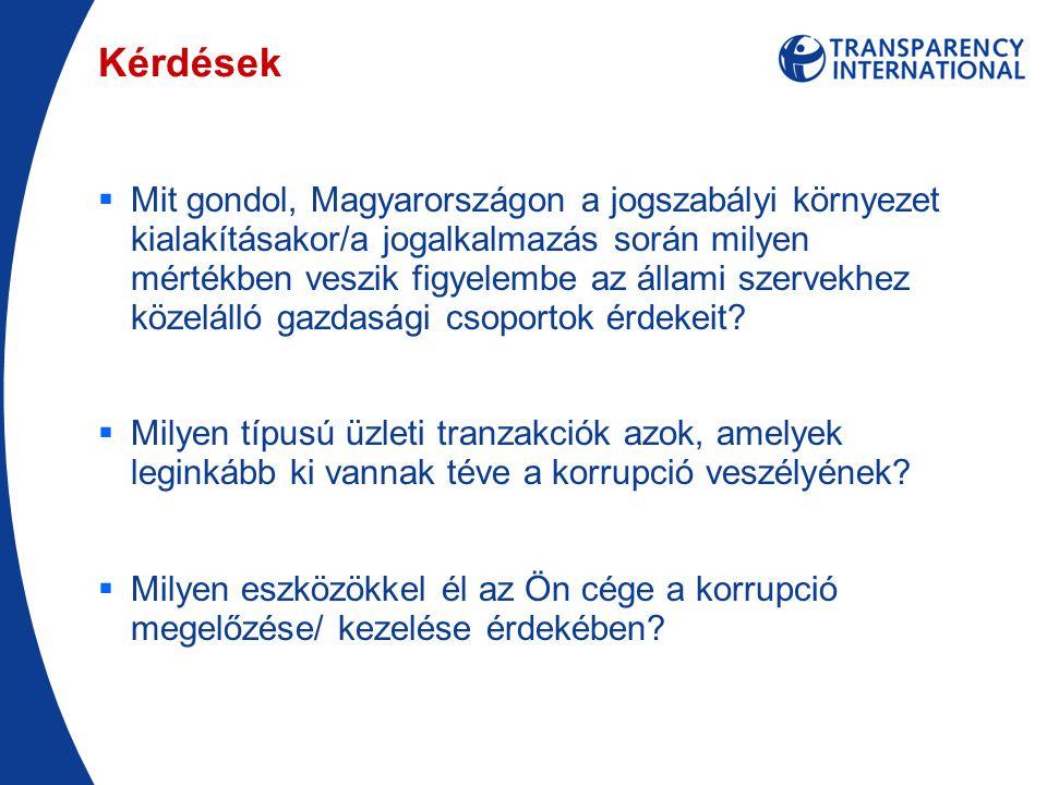 Kérdések  Mit gondol, Magyarországon a jogszabályi környezet kialakításakor/a jogalkalmazás során milyen mértékben veszik figyelembe az állami szerve
