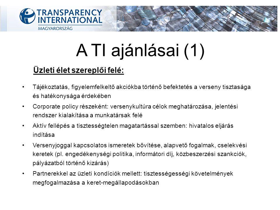 A TI ajánlásai (1) Tájékoztatás, figyelemfelkeltő akciókba történő befektetés a verseny tisztasága és hatékonysága érdekében Corporate policy részeként: versenykultúra célok meghatározása, jelentési rendszer kialakítása a munkatársak felé Aktív fellépés a tisztességtelen magatartással szemben: hivatalos eljárás indítása Versenyjoggal kapcsolatos ismeretek bővítése, alapvető fogalmak, cselekvési keretek (pl.