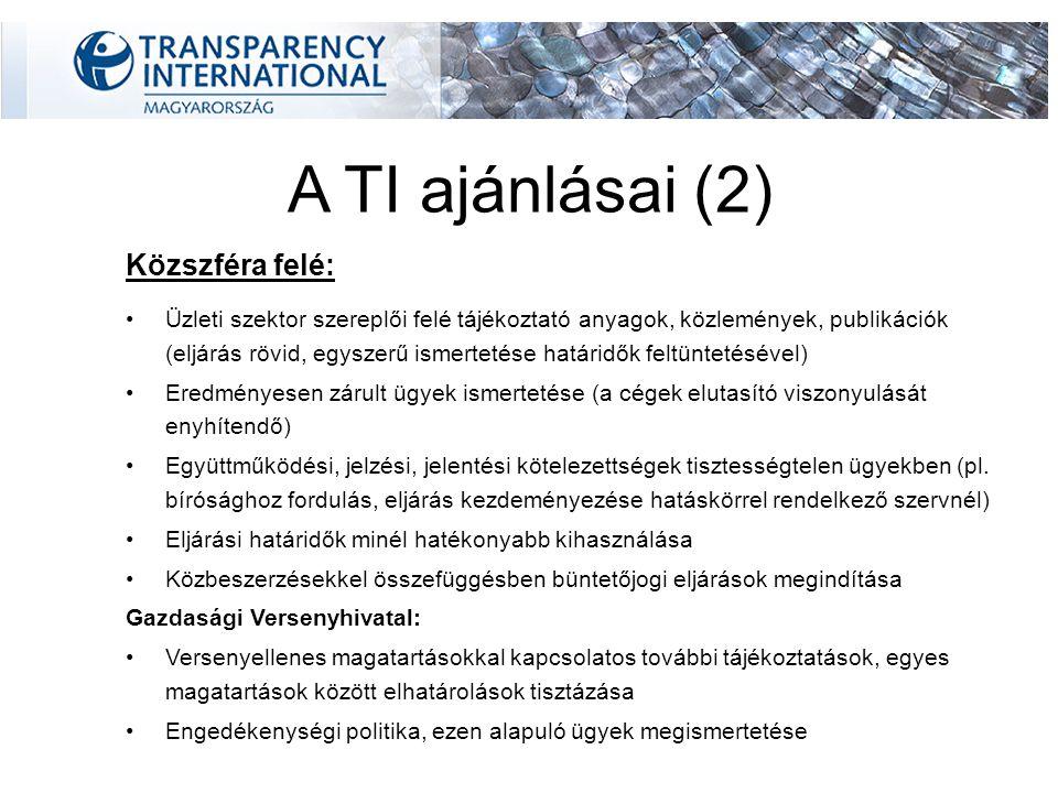 A TI ajánlásai (2) Közszféra felé: Üzleti szektor szereplői felé tájékoztató anyagok, közlemények, publikációk (eljárás rövid, egyszerű ismertetése határidők feltüntetésével) Eredményesen zárult ügyek ismertetése (a cégek elutasító viszonyulását enyhítendő) Együttműködési, jelzési, jelentési kötelezettségek tisztességtelen ügyekben (pl.