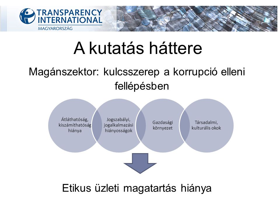 A kutatás háttere Magánszektor: kulcsszerep a korrupció elleni fellépésben Etikus üzleti magatartás hiánya Átláthatóság, kiszámíthatósá g hiánya Jogszabályi, jogalkalmazási hiányosságok Gazdasági környezet Társadalmi, kulturális okok