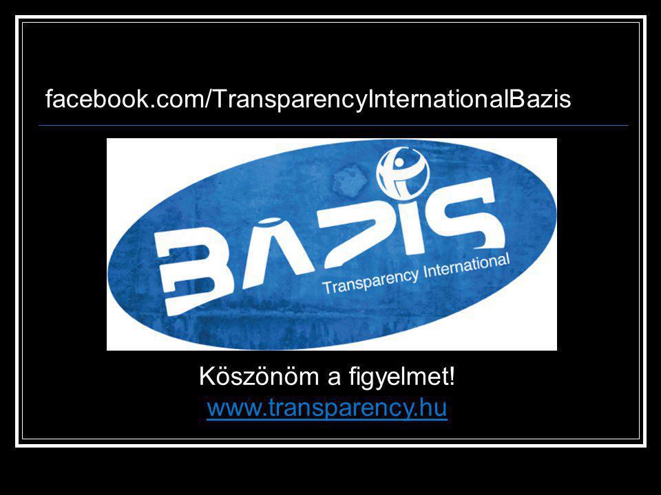 facebook.com/TransparencyInternationalBazis Köszönöm a figyelmet! www.transparency.hu