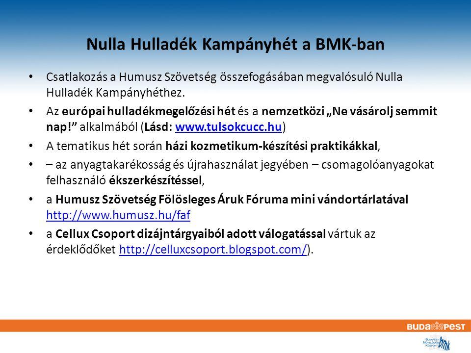 Nulla Hulladék Kampányhét a BMK-ban Csatlakozás a Humusz Szövetség összefogásában megvalósuló Nulla Hulladék Kampányhéthez.