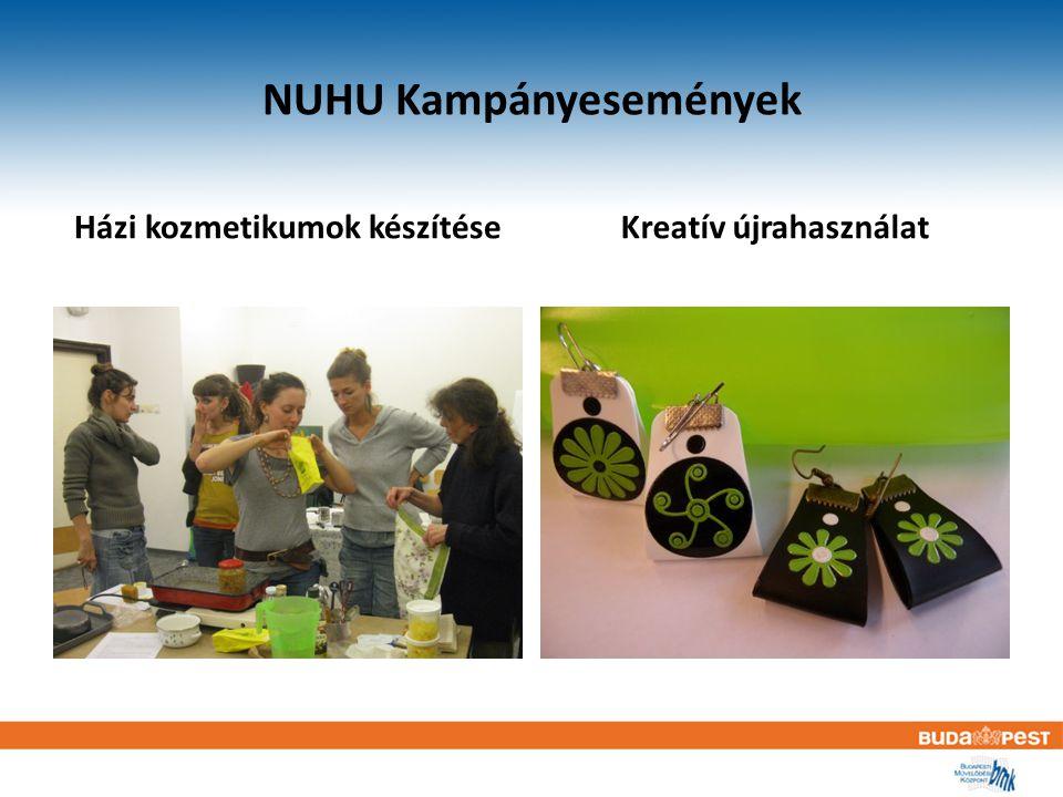NUHU Kampányesemények Házi kozmetikumok készítéseKreatív újrahasználat