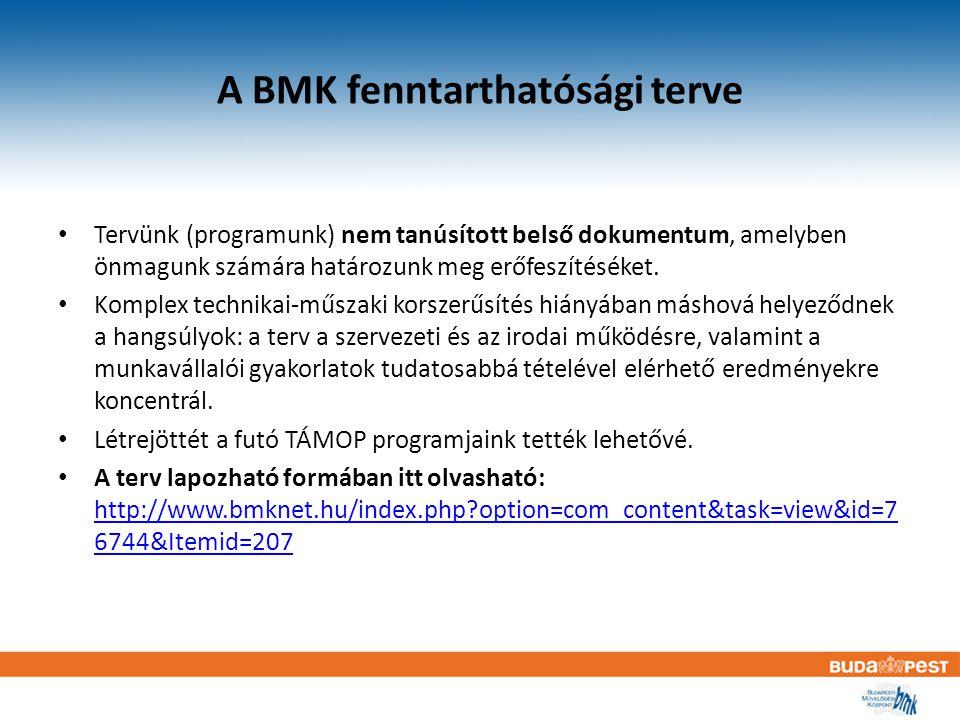 A BMK fenntarthatósági terve Tervünk (programunk) nem tanúsított belső dokumentum, amelyben önmagunk számára határozunk meg erőfeszítéséket.