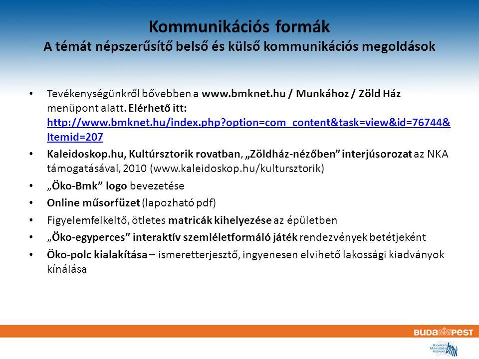 Kommunikációs formák A témát népszerűsítő belső és külső kommunikációs megoldások Tevékenységünkről bővebben a www.bmknet.hu / Munkához / Zöld Ház menüpont alatt.