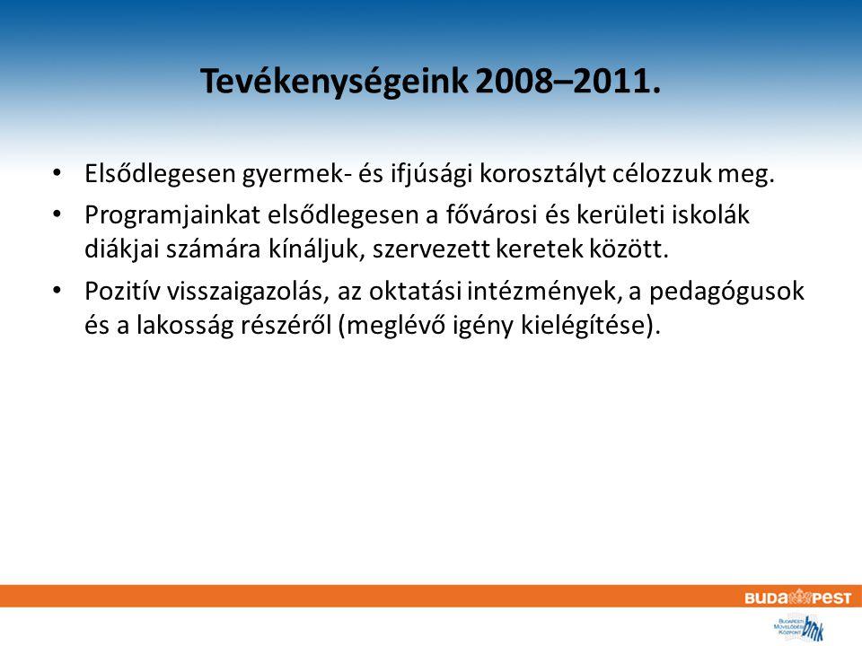 Tevékenységeink 2008–2011. Elsődlegesen gyermek- és ifjúsági korosztályt célozzuk meg.
