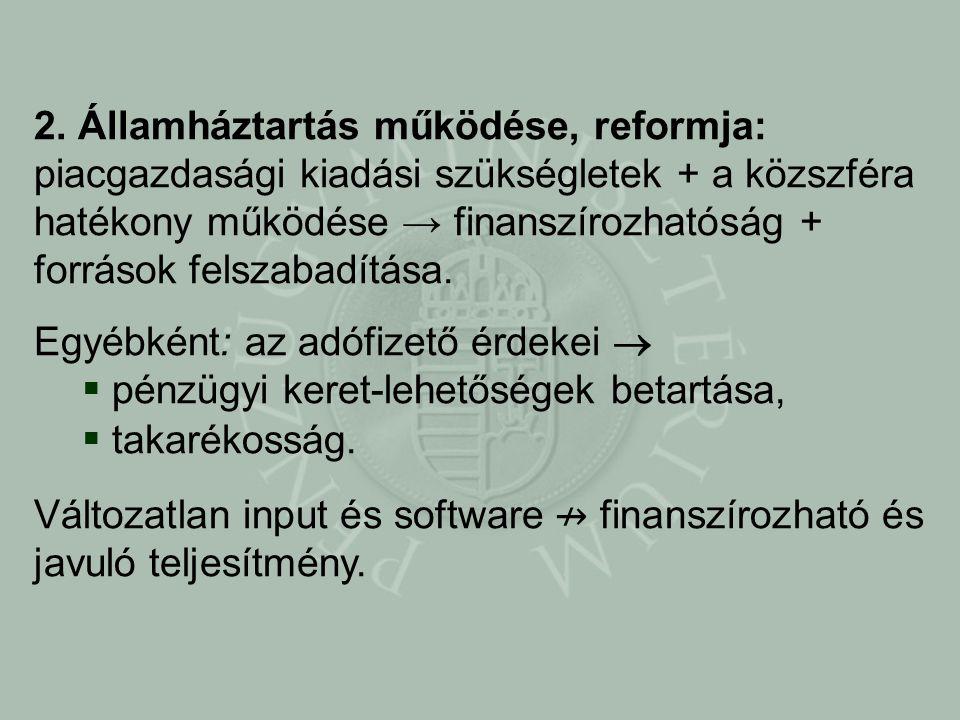  A költségvetés alapvető szerepe, új minősége előirányzat (keret) ↔ költségokok → végrehajtható, számonkérhető, ellenőrizhető folyamat/ teljesítmény, irányító/finanszírozó által is felvállalt, adósságképződés nélküli garantált közszolgáltatás, az éves fiskális keretek oldása (rendszeres).